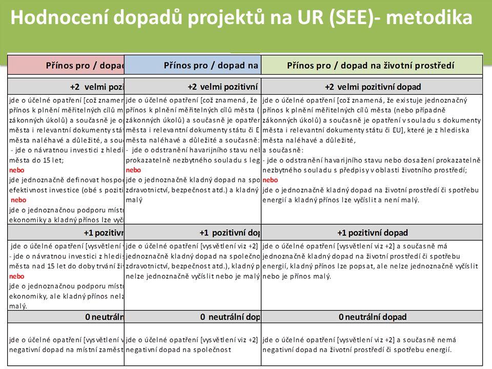 7 Hodnocení dopadů projektů na UR (SEE)- metodika