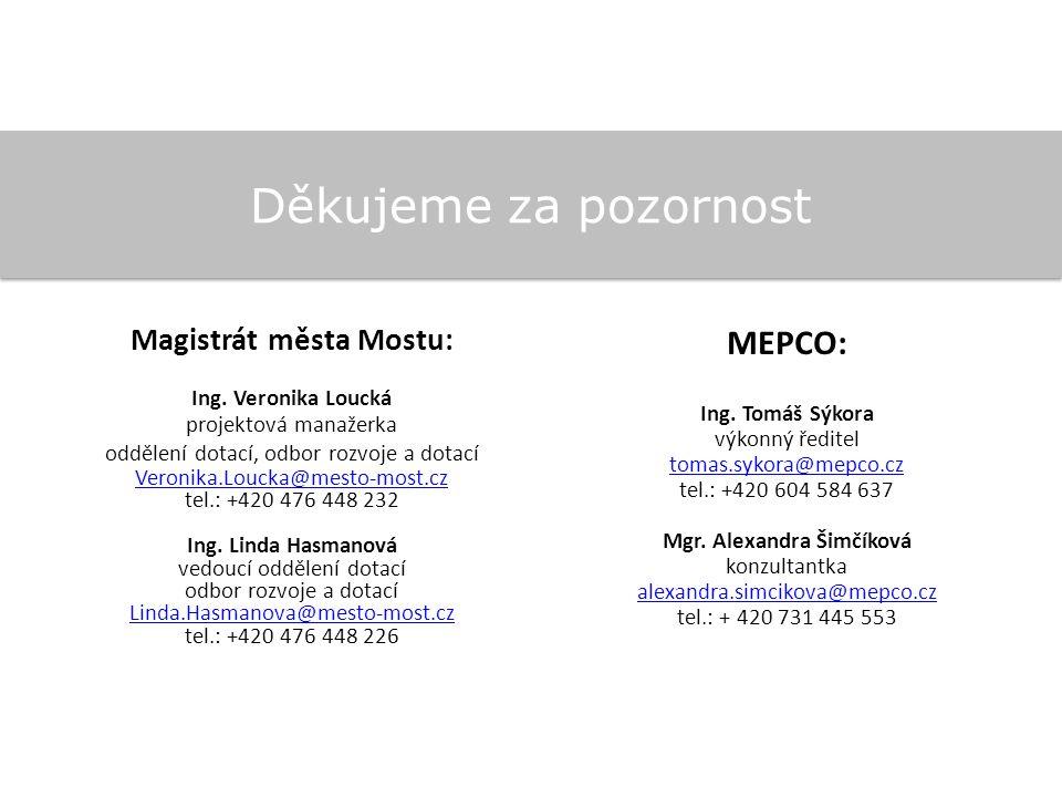 Děkujeme za pozornost MEPCO: Ing.