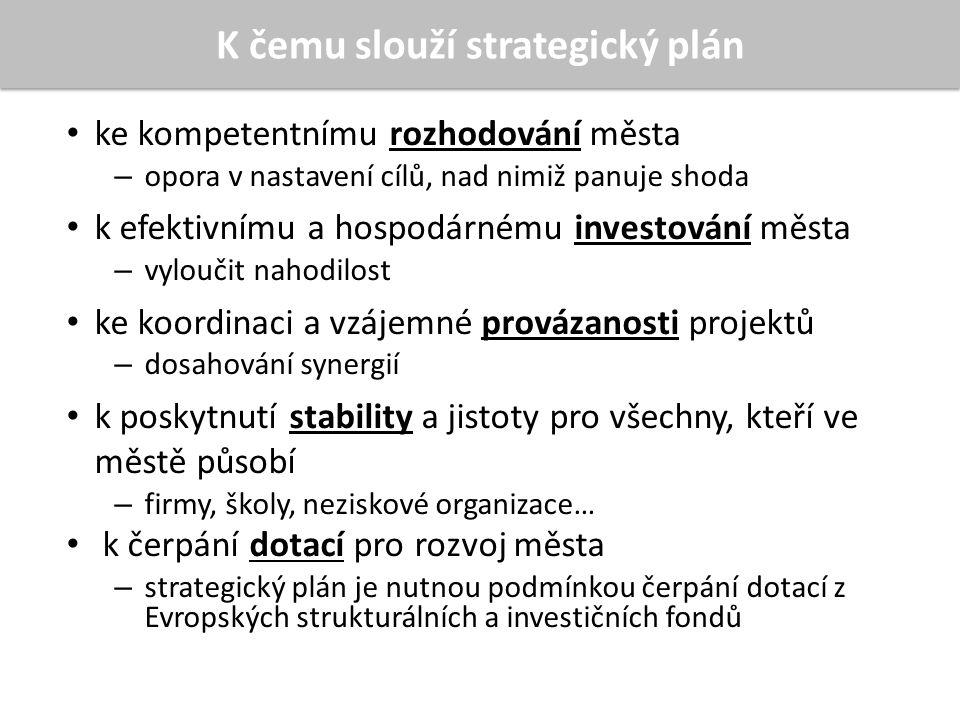 K čemu slouží strategický plán ke kompetentnímu rozhodování města – opora v nastavení cílů, nad nimiž panuje shoda k efektivnímu a hospodárnému investování města – vyloučit nahodilost ke koordinaci a vzájemné provázanosti projektů – dosahování synergií k poskytnutí stability a jistoty pro všechny, kteří ve městě působí – firmy, školy, neziskové organizace… k čerpání dotací pro rozvoj města – strategický plán je nutnou podmínkou čerpání dotací z Evropských strukturálních a investičních fondů