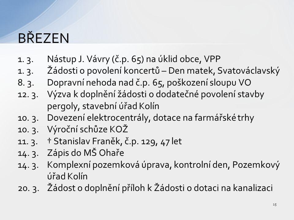 1. 3.Nástup J. Vávry (č.p. 65) na úklid obce, VPP 1.