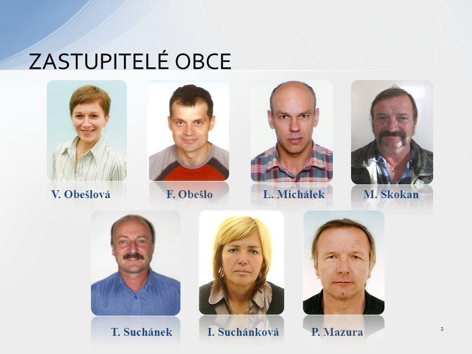 ZASTUPITELÉ OBCE 2 V. Obešlová L. Michálek P. Mazura F. Obešlo T. Suchánek M. Skokan I. Suchánková