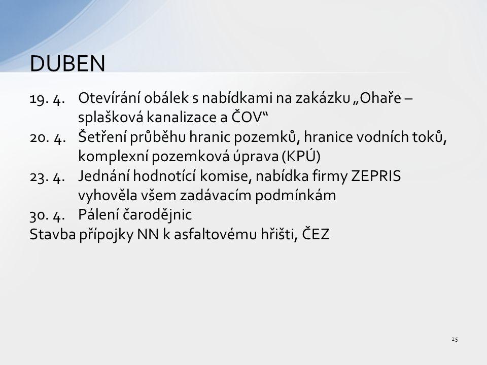 """19. 4.Otevírání obálek s nabídkami na zakázku """"Ohaře – splašková kanalizace a ČOV 20."""