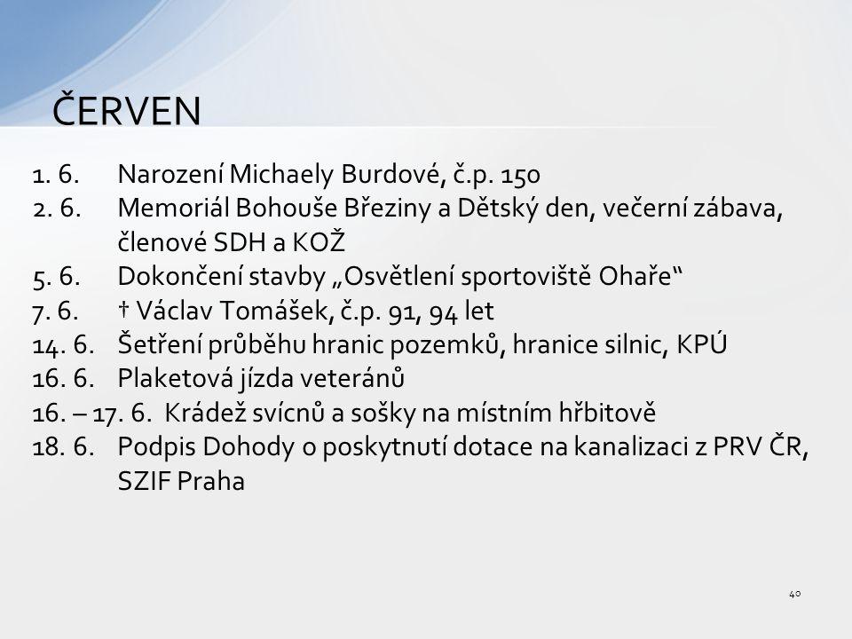 1. 6.Narození Michaely Burdové, č.p. 150 2.