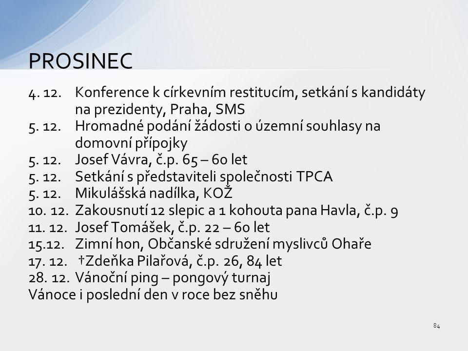 4. 12.Konference k církevním restitucím, setkání s kandidáty na prezidenty, Praha, SMS 5. 12.Hromadné podání žádosti o územní souhlasy na domovní příp