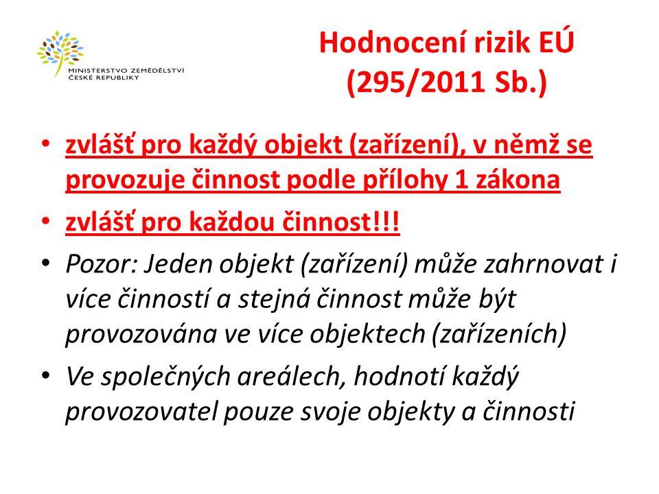 Hodnocení rizik EÚ (295/2011 Sb.) zvlášť pro každý objekt (zařízení), v němž se provozuje činnost podle přílohy 1 zákona zvlášť pro každou činnost!!.