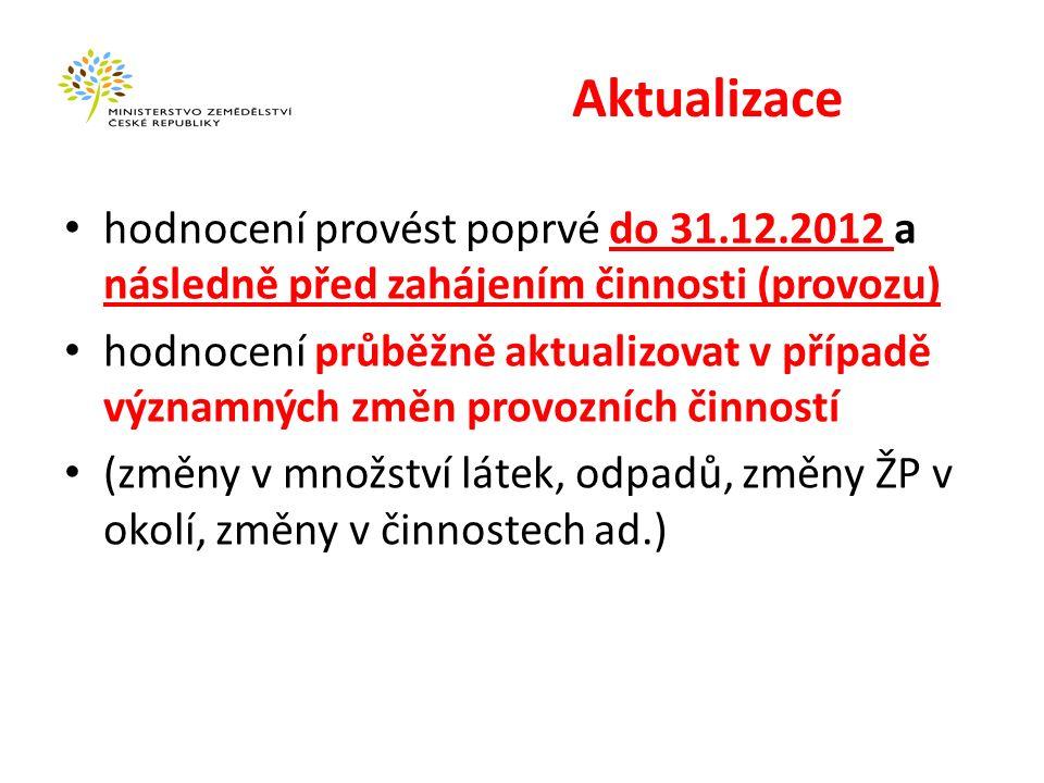 Aktualizace hodnocení provést poprvé do 31.12.2012 a následně před zahájením činnosti (provozu) hodnocení průběžně aktualizovat v případě významných změn provozních činností (změny v množství látek, odpadů, změny ŽP v okolí, změny v činnostech ad.)