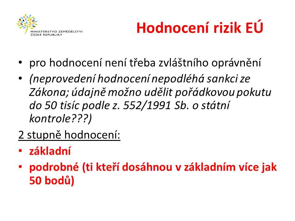 Hodnocení rizik EÚ pro hodnocení není třeba zvláštního oprávnění (neprovedení hodnocení nepodléhá sankci ze Zákona; údajně možno udělit pořádkovou pokutu do 50 tisíc podle z.