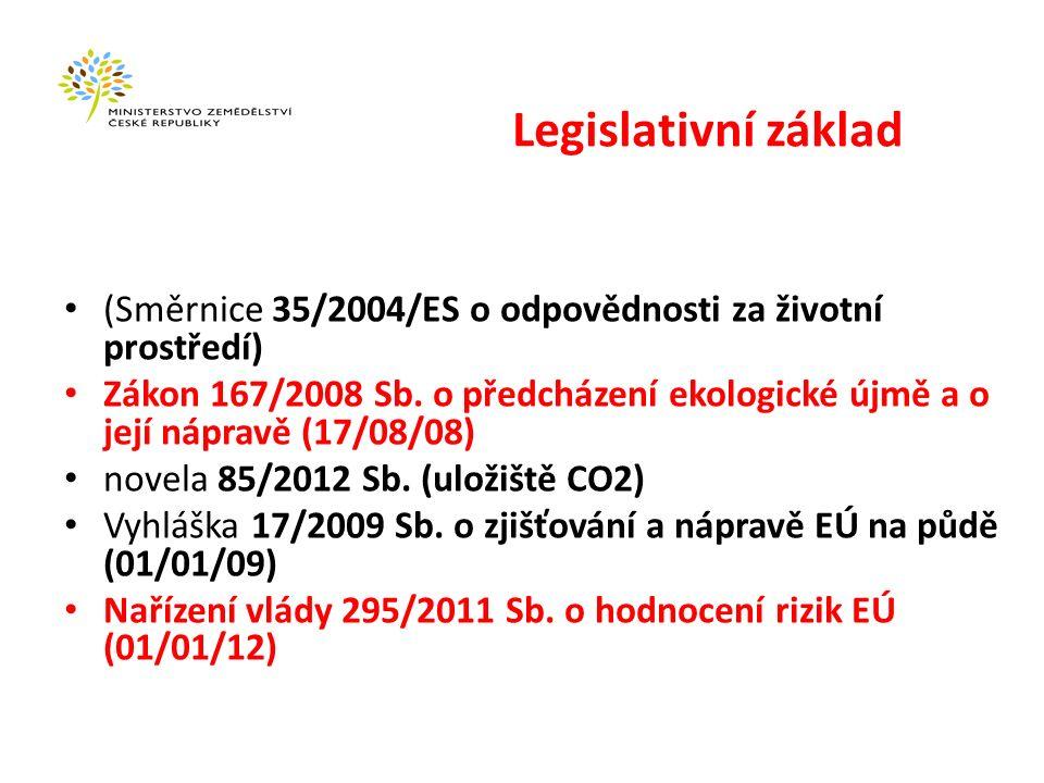 Legislativní základ Metodický pokyn MŽP pro provádění základního hodnocení rizik EÚ (01/02/12) připravován metodický pokyn pro provádění podrobného hodnocení rizik
