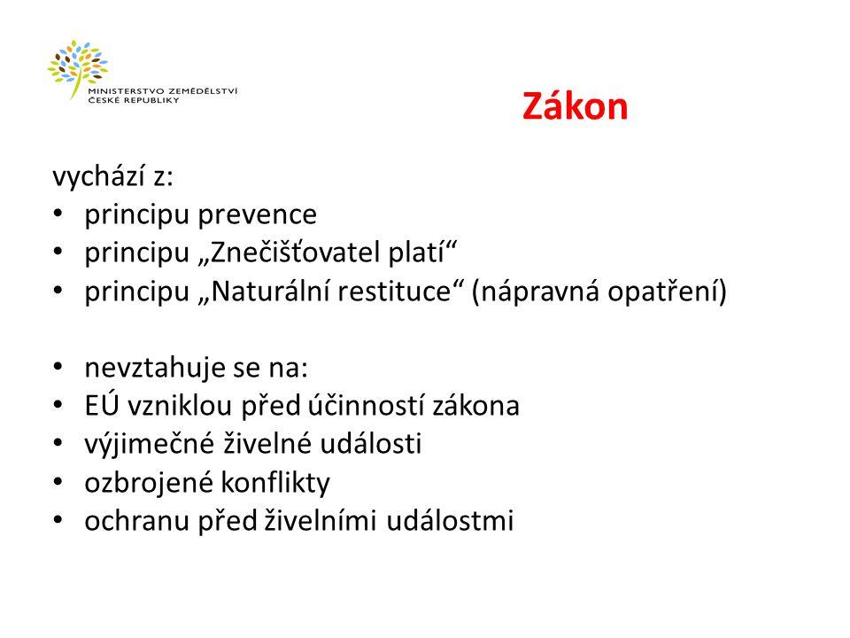 Ekologická újma (EÚ) Nepříznivá měřitelná změna přírodního zdroje nebo měřitelné zhoršení jeho funkcí Jedná se o změny na: chráněných druzích a stanovištích (NATURA 2000) povrchových a podzemních vodách půdě Musí být prokázány závažné nepříznivé účinky (EÚ na chráněných druzích a stanovištích nebo na vodách) resp.
