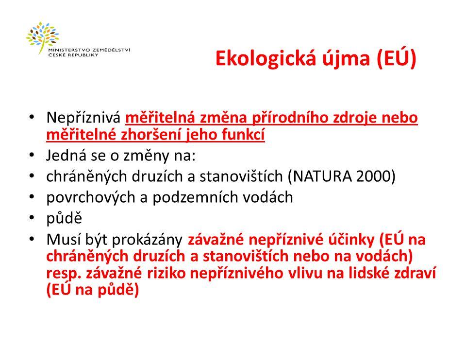 Preventivní a nápravná opatření PO je povinen provádět provozovatel v případě bezprostředně hrozící EÚ NO je povinen provádět provozovatel v případě vzniku EÚ Provádí provozovatel na vlastní náklady (výjimky v případě zásahu třetí osoby přes vhodná bezpečnostní opatření, EÚ při dodržování předpisů a povolení a v jejich souvislosti, EÚ se nadala podle současných znalostí předpokládat)