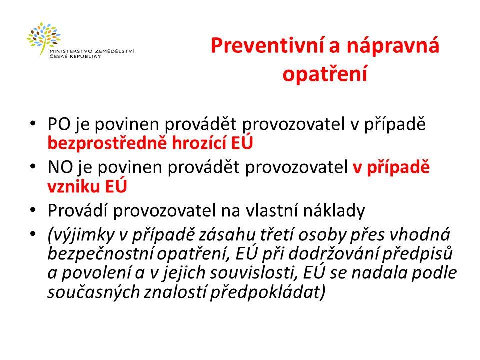 Finanční zajištění od 1.1.2013 je možné činnosti uvedené v příloze č.