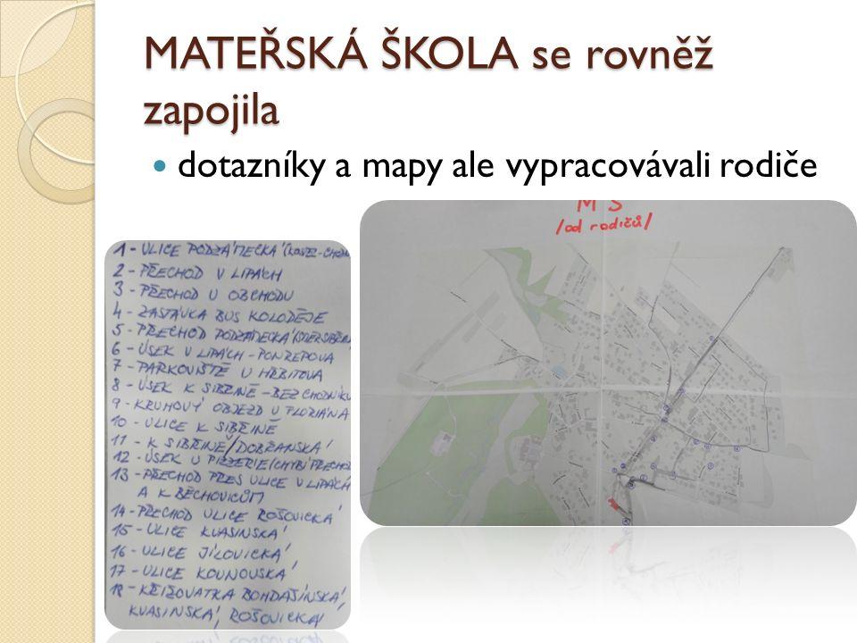 MATEŘSKÁ ŠKOLA se rovněž zapojila dotazníky a mapy ale vypracovávali rodiče
