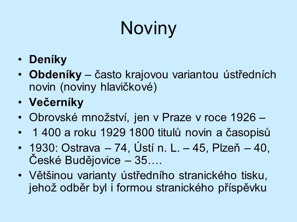 Noviny Deníky Obdeníky – často krajovou variantou ústředních novin (noviny hlavičkové) Večerníky Obrovské množství, jen v Praze v roce 1926 – 1 400 a