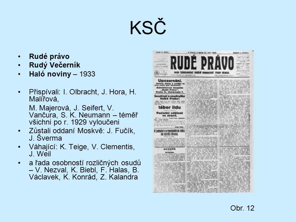 KSČ Rudé právo Rudý Večerník Haló noviny – 1933 Přispívali: I. Olbracht, J. Hora, H. Malířová, M. Majerová, J. Seifert, V. Vančura, S. K. Neumann – té