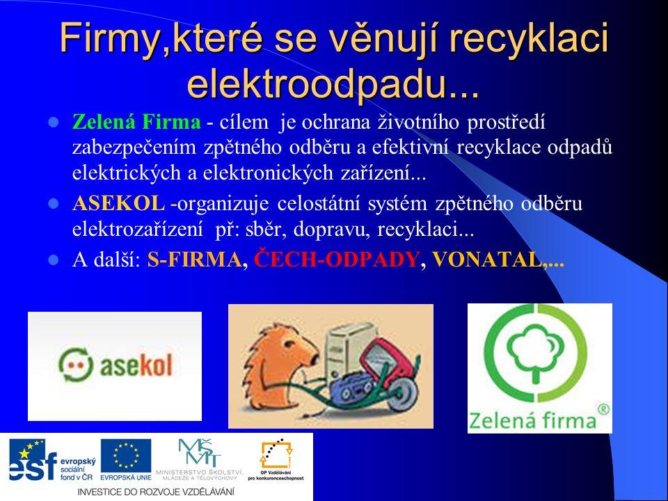 Firmy,které se věnují recyklaci elektroodpadu...