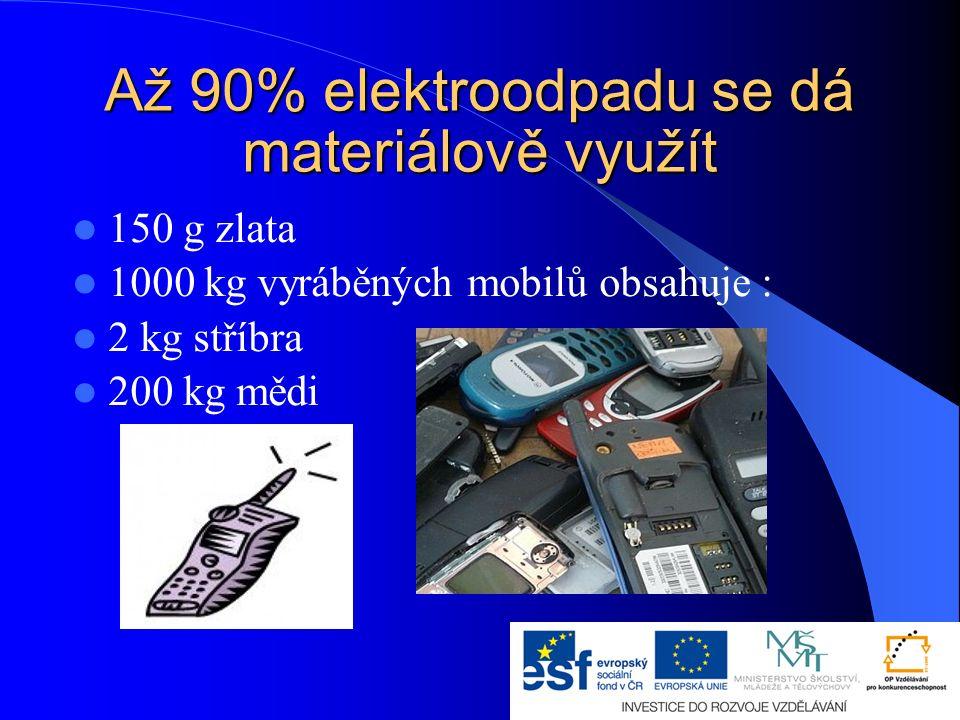 Až 90% elektroodpadu se dá materiálově využít 150 g zlata 1000 kg vyráběných mobilů obsahuje : 2 kg stříbra 200 kg mědi