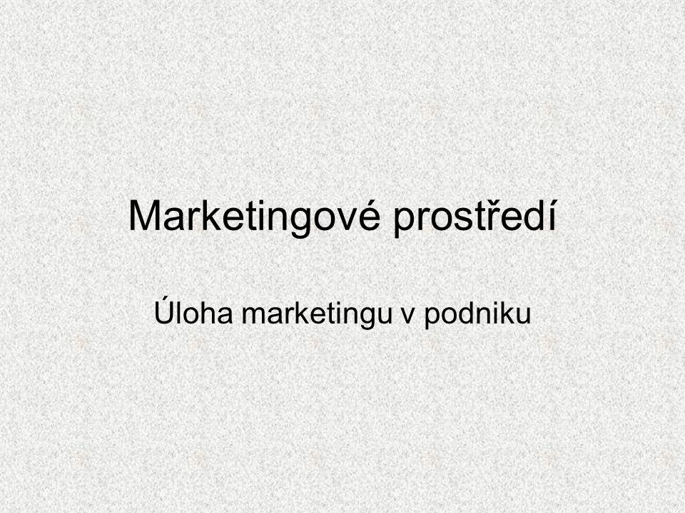 Marketingové prostředí Úloha marketingu v podniku