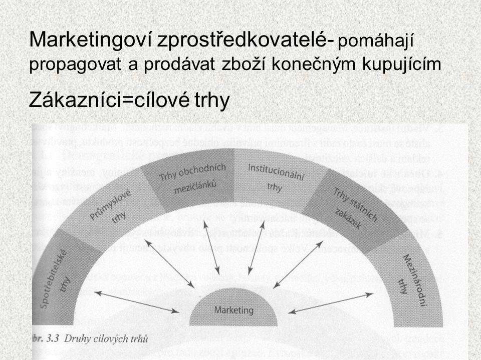 Marketingoví zprostředkovatelé- pomáhají propagovat a prodávat zboží konečným kupujícím Zákazníci=cílové trhy