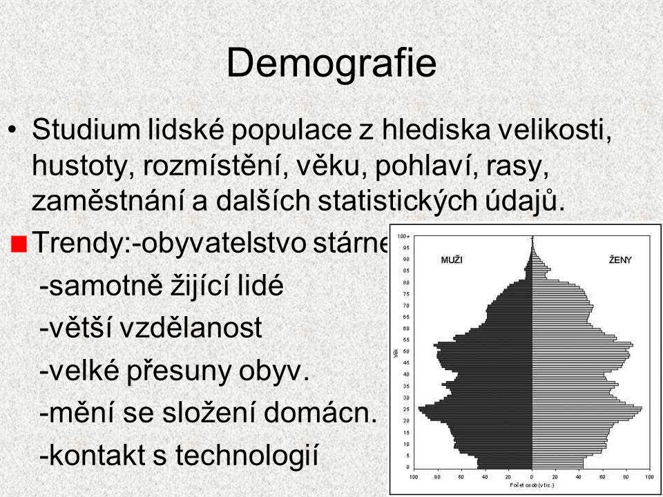 Demografie Studium lidské populace z hlediska velikosti, hustoty, rozmístění, věku, pohlaví, rasy, zaměstnání a dalších statistických údajů.