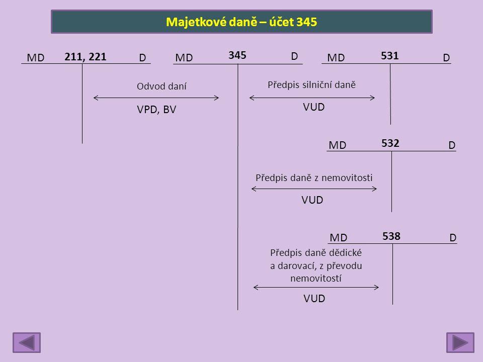 Majetkové daně – účet 345 MD DD 531 345 211, 221 Odvod daní VPD, BV Předpis silniční daně VUD MDD 532 Předpis daně z nemovitosti VUD D MDD 538 Předpis daně dědické a darovací, z převodu nemovitostí VUD