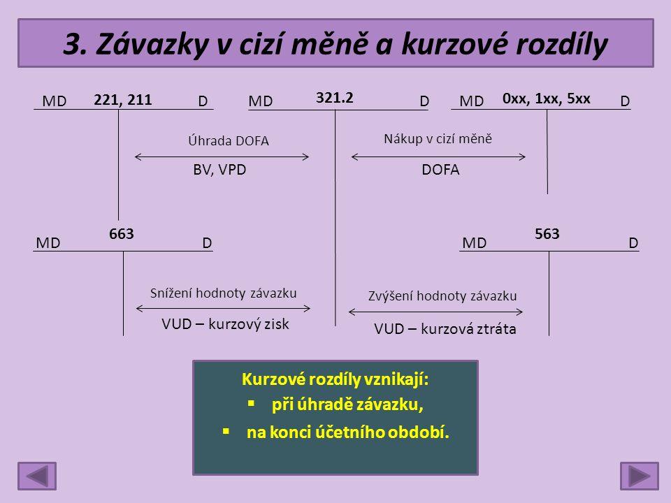 3. Závazky v cizí měně a kurzové rozdíly MD DDD 0xx, 1xx, 5xx 321.2 221, 211 Úhrada DOFA BV, VPD Nákup v cizí měně DOFA MDD 663 Snížení hodnoty závazk