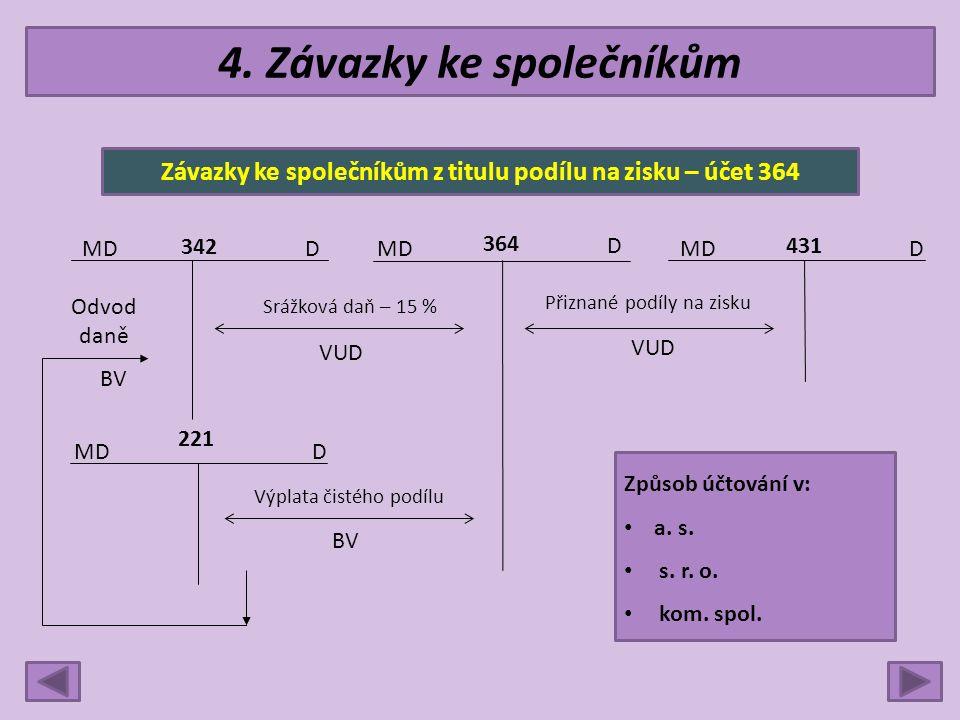 Účtová skupina 36.Povinnost ÚJ uhradit či poskytnout určité plnění.
