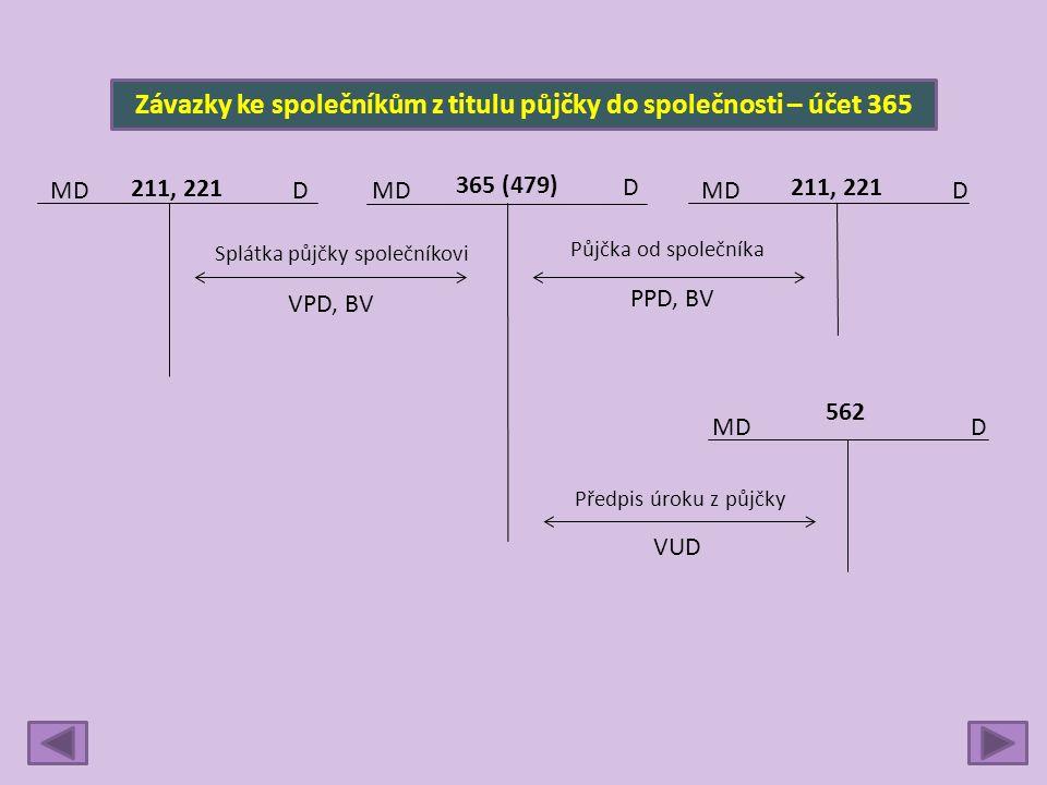 Závazky ke společníkům z titulu půjčky do společnosti – účet 365 MD DD 211, 221 365 (479) 211, 221 Splátka půjčky společníkovi VPD, BV Půjčka od společníka PPD, BV MDD 562 Předpis úroku z půjčky VUD D
