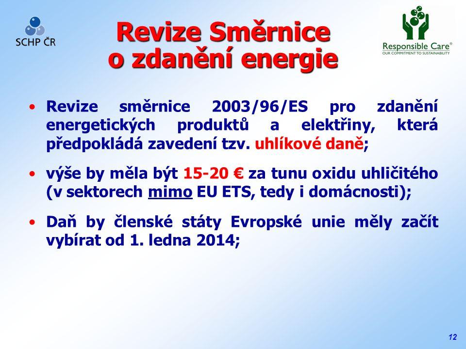 12 Revize Směrnice o zdanění energie Revize směrnice 2003/96/ES pro zdanění energetických produktů a elektřiny, která předpokládá zavedení tzv.