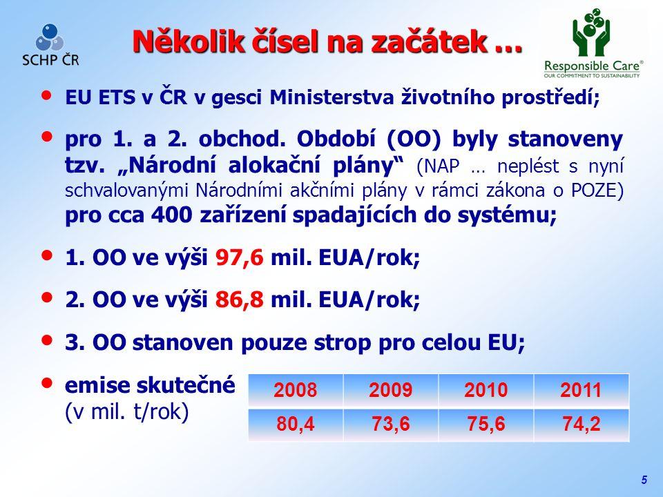 5 Několik čísel na začátek … EU ETS v ČR v gesci Ministerstva životního prostředí; pro 1.