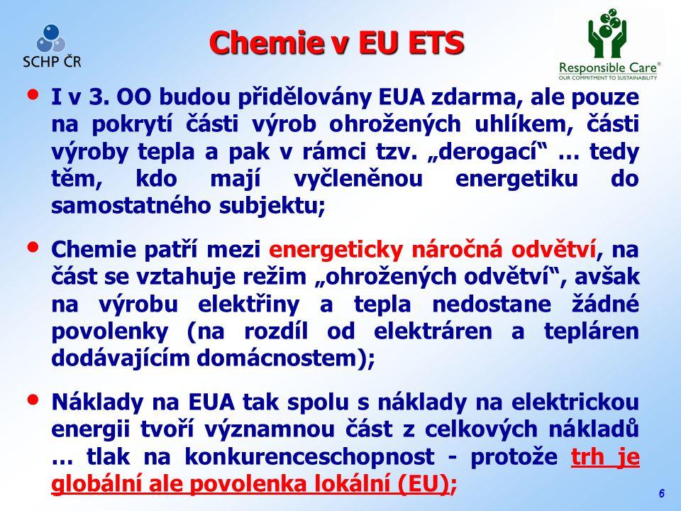 6 Chemie v EU ETS I v 3.