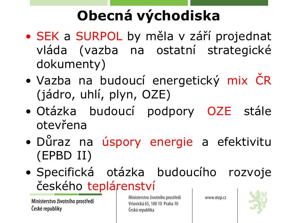 Podíl výroby elektrické energie v ČR