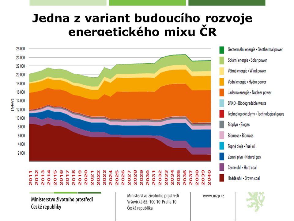 Jedna z variant budoucího rozvoje energetického mixu ČR