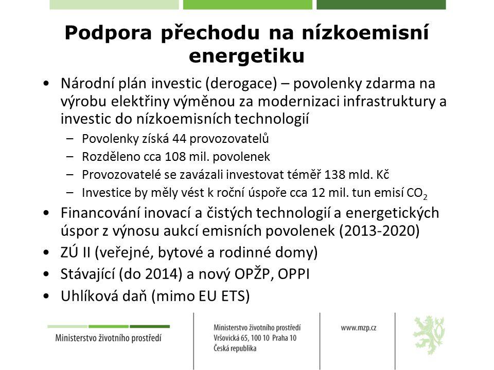 Podpora přechodu na nízkoemisní energetiku Národní plán investic (derogace) – povolenky zdarma na výrobu elektřiny výměnou za modernizaci infrastruktury a investic do nízkoemisních technologií –Povolenky získá 44 provozovatelů –Rozděleno cca 108 mil.
