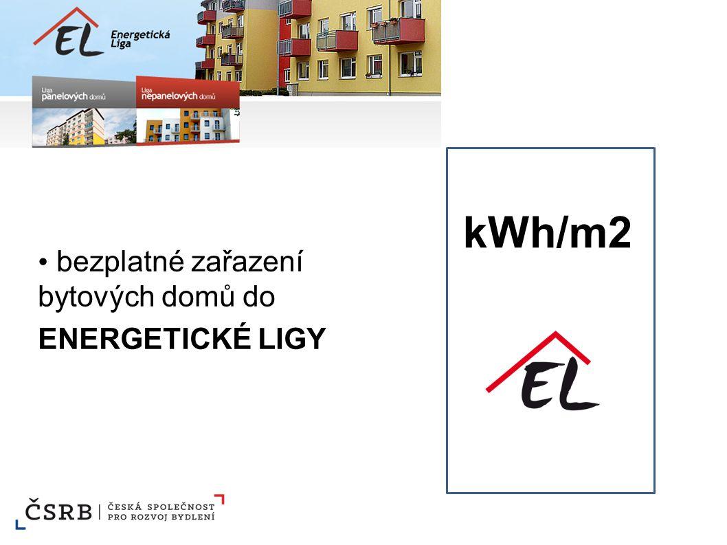 kWh/m2 bezplatné zařazení bytových domů do ENERGETICKÉ LIGY