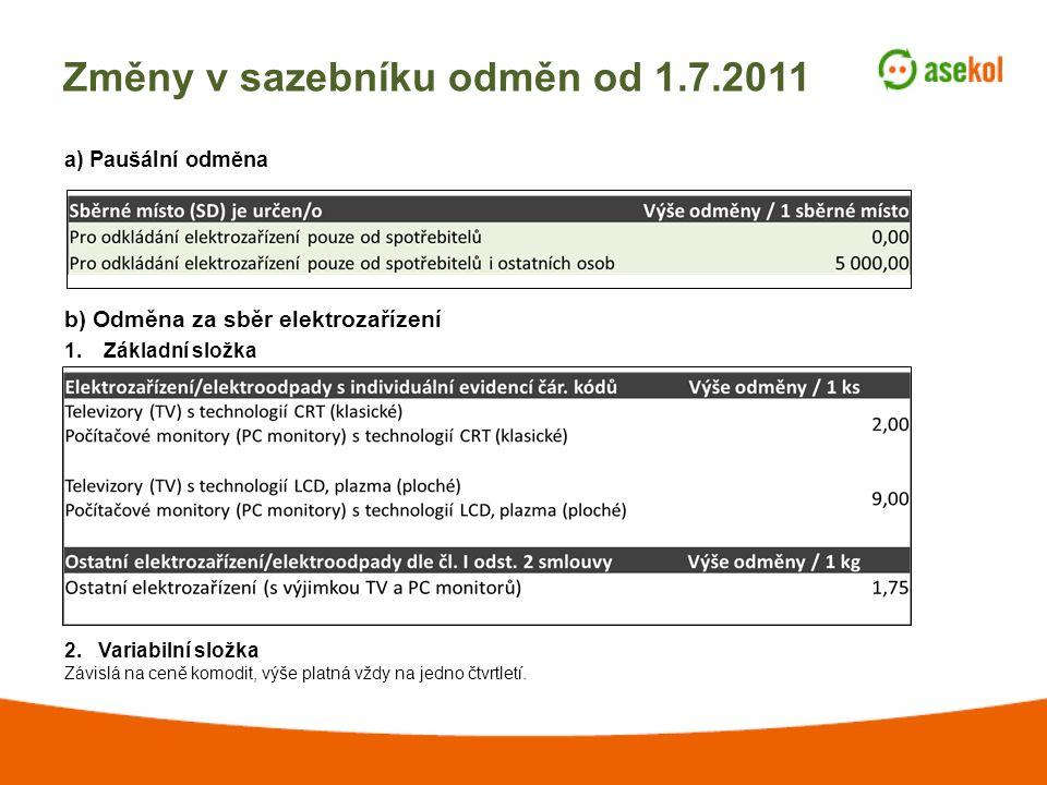 Změny v sazebníku odměn od 1.7.2011 a) Paušální odměna b) Odměna za sběr elektrozařízení 1.Základní složka V ýše odměny / 1 ks 2.