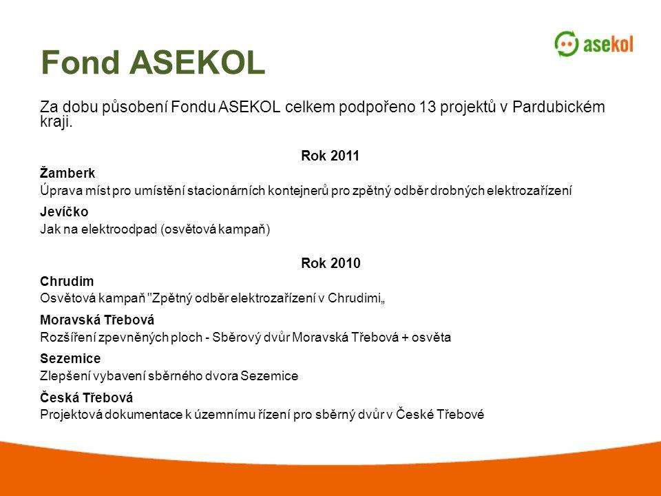 Fond ASEKOL Za dobu působení Fondu ASEKOL celkem podpořeno 13 projektů v Pardubickém kraji.