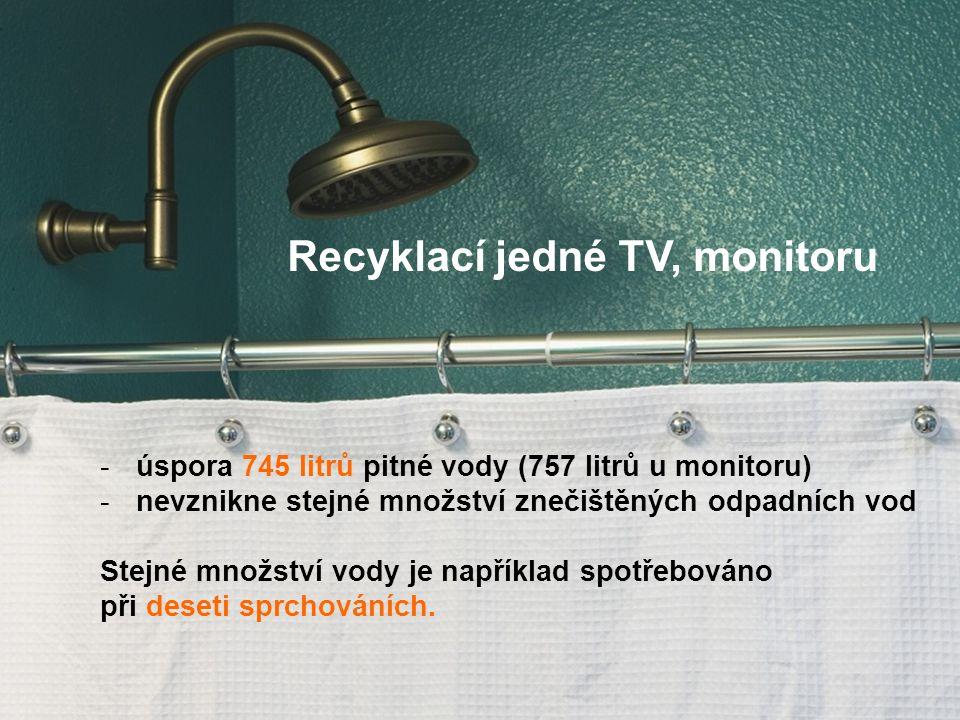 Recyklací jedné TV, monitoru -úspora 745 litrů pitné vody (757 litrů u monitoru) -nevznikne stejné množství znečištěných odpadních vod Stejné množství vody je například spotřebováno při deseti sprchováních.