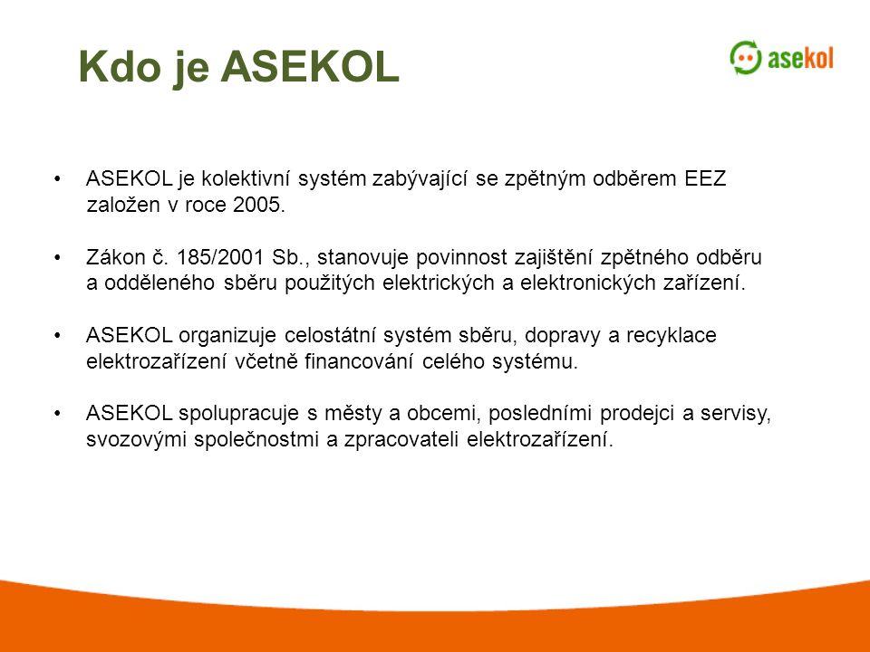 Přehled EEZ, pro které ASEKOL v zastoupení výrobců a dovozců organizuje systém zpětného odběru 1.