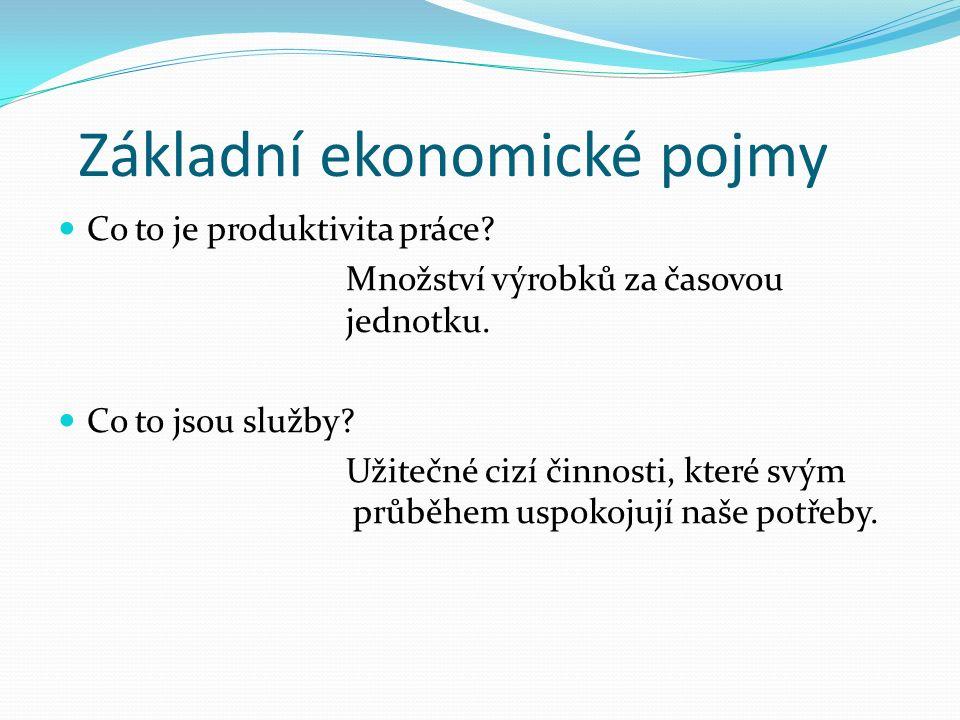 Základní ekonomické pojmy Co to je produktivita práce.