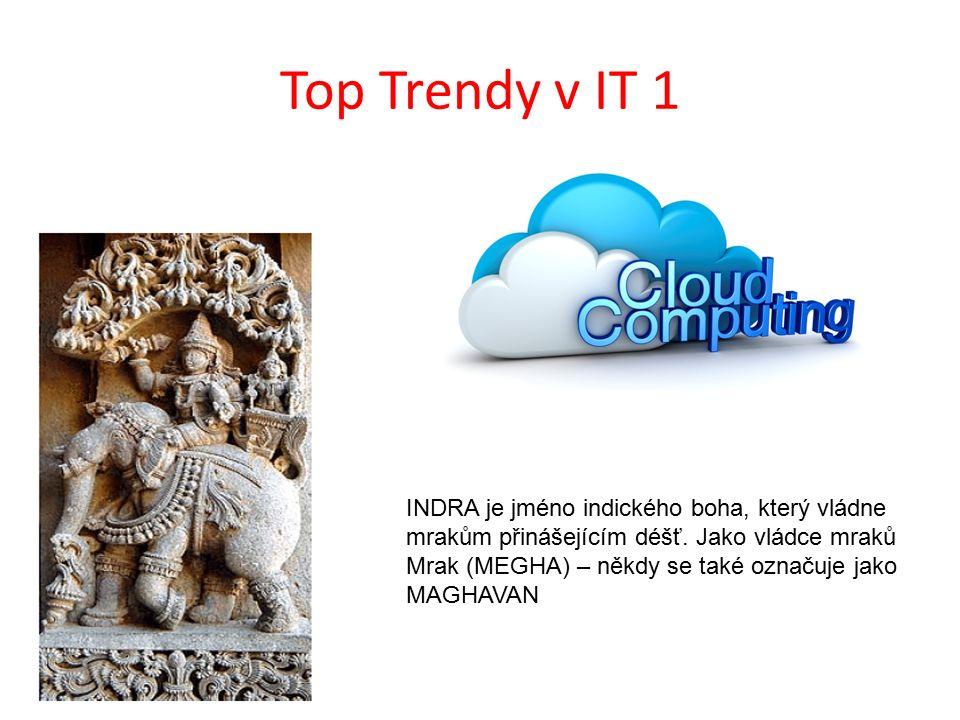 Top Trendy v IT 1 INDRA je jméno indického boha, který vládne mrakům přinášejícím déšť.