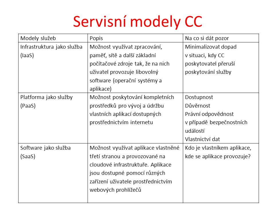 Servisní modely CC Modely služebPopisNa co si dát pozor Infrastruktura jako služba (IaaS) Možnost využívat zpracování, paměť, sítě a další základní počítačové zdroje tak, že na nich uživatel provozuje libovolný software (operační systémy a aplikace) Minimalizovat dopad v situaci, kdy CC poskytovatel přeruší poskytování služby Platforma jako služby (PaaS) Možnost poskytování kompletních prostředků pro vývoj a údržbu vlastních aplikací dostupných prostřednictvím internetu Dostupnost Důvěrnost Právní odpovědnost v případě bezpečnostních událostí Vlastnictví dat Software jako služba (SaaS) Možnost využívat aplikace vlastněné třetí stranou a provozované na cloudové infrastruktuře.
