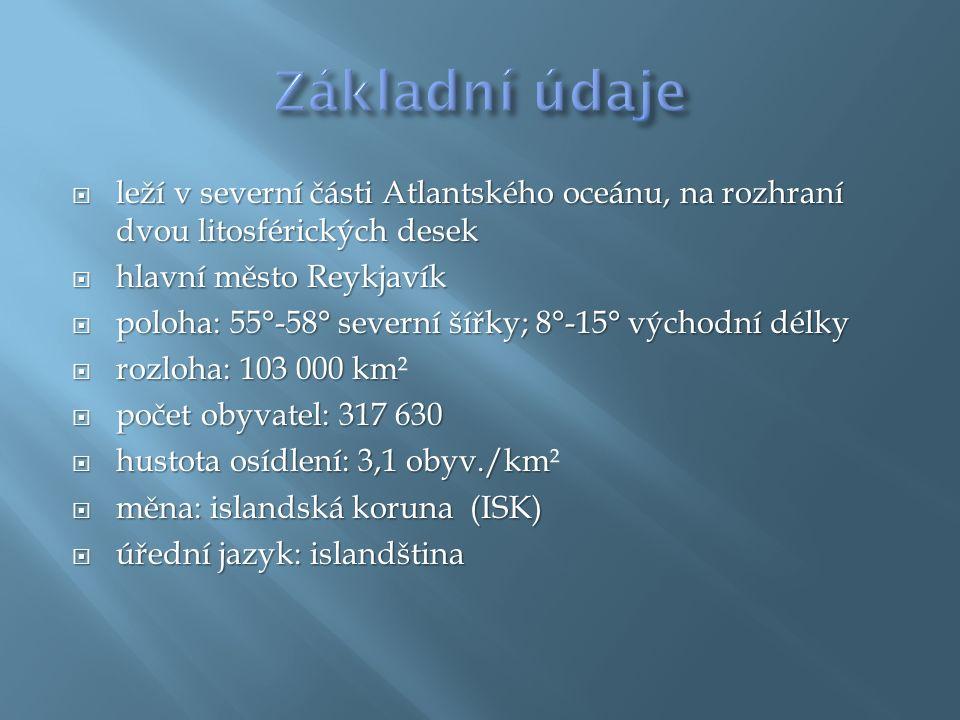  leží v severní části Atlantského oceánu, na rozhraní dvou litosférických desek  hlavní město Reykjavík  poloha: 55°-58° severní šířky; 8°-15° východní délky  rozloha: 103 000 km  rozloha: 103 000 km²  počet obyvatel: 317 630  hustota osídlení: 3,1 obyv./km  hustota osídlení: 3,1 obyv./km²  měna: islandská koruna (ISK)  úřední jazyk: islandština