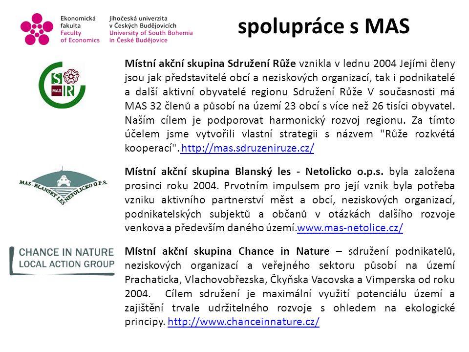 spolupráce s MAS Místní akční skupina Sdružení Růže vznikla v lednu 2004 Jejími členy jsou jak představitelé obcí a neziskových organizací, tak i podnikatelé a další aktivní obyvatelé regionu Sdružení Růže V současnosti má MAS 32 členů a působí na území 23 obcí s více než 26 tisíci obyvatel.