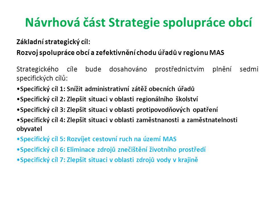Návrhová část Strategie spolupráce obcí Základní strategický cíl: Rozvoj spolupráce obcí a zefektivnění chodu úřadů v regionu MAS Strategického cíle bude dosahováno prostřednictvím plnění sedmi specifických cílů: Specifický cíl 1: Snížit administrativní zátěž obecních úřadů Specifický cíl 2: Zlepšit situaci v oblasti regionálního školství Specifický cíl 3: Zlepšit situaci v oblasti protipovodňových opatření Specifický cíl 4: Zlepšit situaci v oblasti zaměstnanosti a zaměstnatelnosti obyvatel Specifický cíl 5: Rozvíjet cestovní ruch na území MAS Specifický cíl 6: Eliminace zdrojů znečištění životního prostředí Specifický cíl 7: Zlepšit situaci v oblasti zdrojů vody v krajině