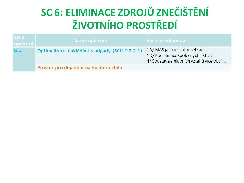 SC 6: ELIMINACE ZDROJŮ ZNEČIŠTĚNÍ ŽIVOTNÍHO PROSTŘEDÍ Číslo opatření Název opatřeníForma spolupráce 6.1.