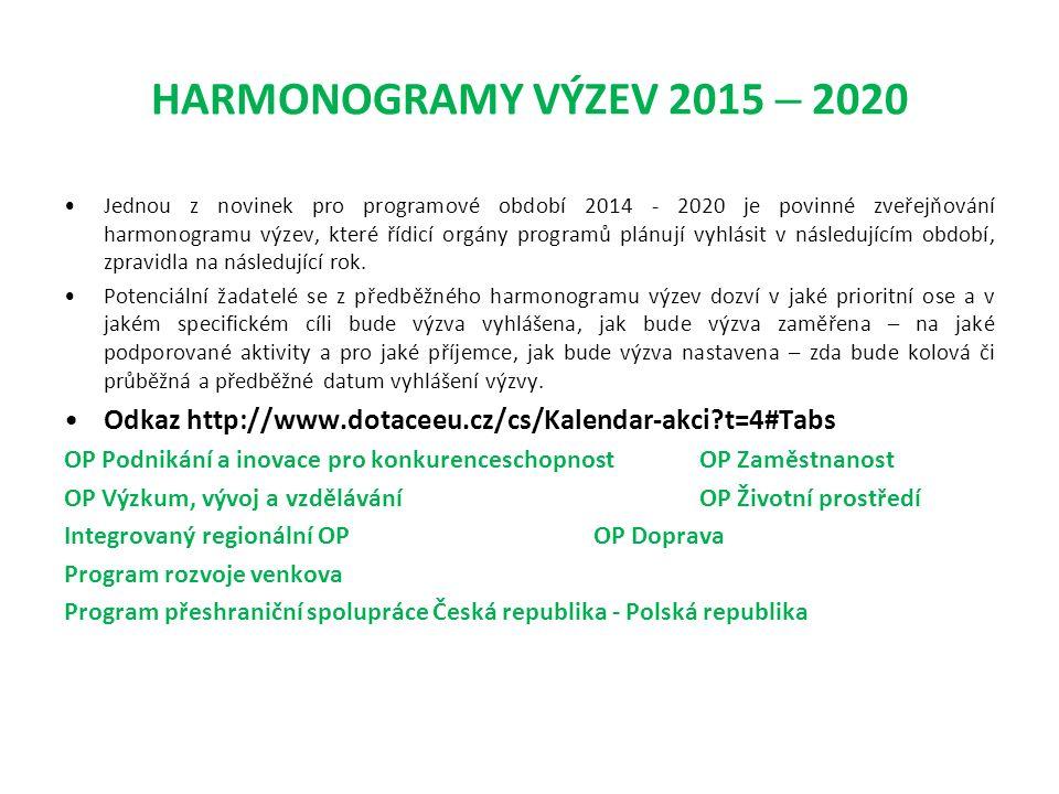 HARMONOGRAMY VÝZEV 2015 – 2020 Jednou z novinek pro programové období 2014 - 2020 je povinné zveřejňování harmonogramu výzev, které řídicí orgány programů plánují vyhlásit v následujícím období, zpravidla na následující rok.
