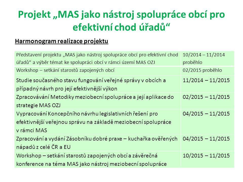 Strategie spolupráce obcí Otevřené zahrady Jičínska z.