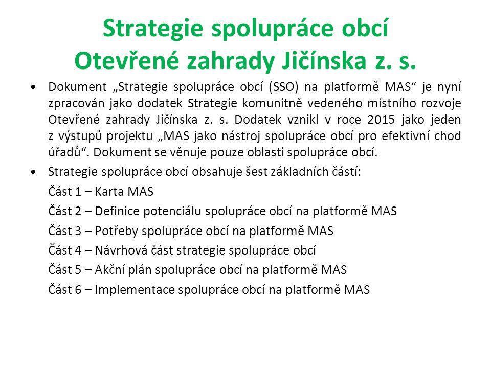 Začlenění Strategie spolupráce obcí do celkové strategie MAS OZJ Strategie komunitně vedeného místního rozvoje MAS Otevřené zahrady Jičínska z.