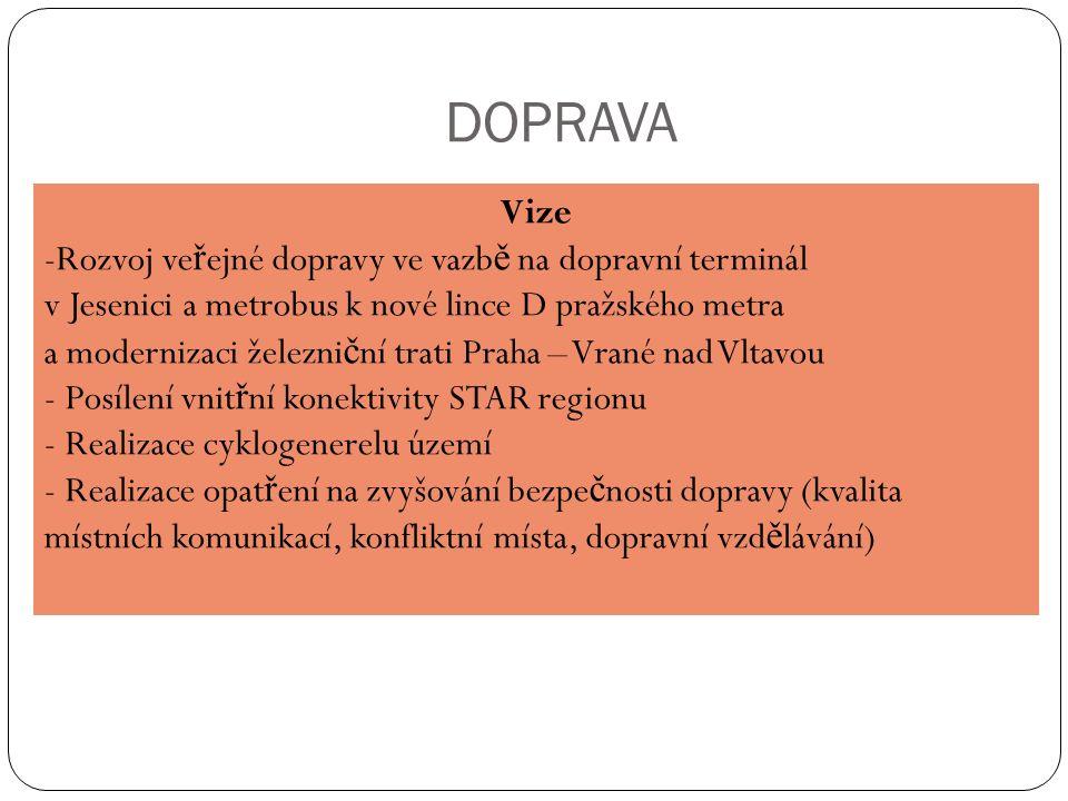 DOPRAVA Vize -Rozvoj ve ř ejné dopravy ve vazb ě na dopravní terminál v Jesenici a metrobus k nové lince D pražského metra a modernizaci železni č ní