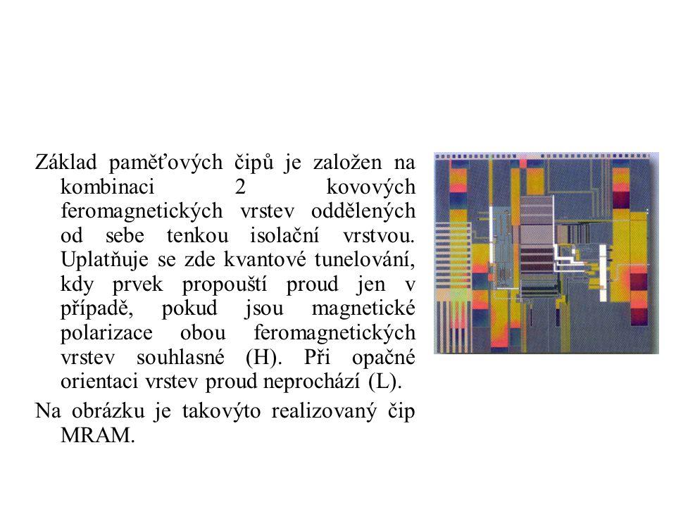 Základ paměťových čipů je založen na kombinaci 2 kovových feromagnetických vrstev oddělených od sebe tenkou isolační vrstvou.